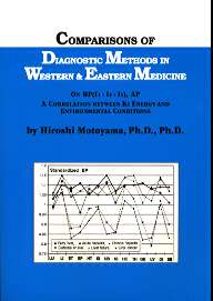 Comparisons of Diagnostic Methods in Western & Eastern Medicine『東西医学による診断と比較』の英訳